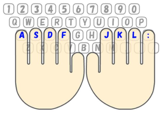 出典:マイタイピング http://typing.twi1.me/training/basic