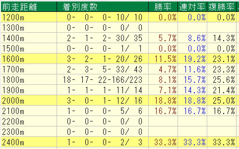 %e4%b8%ad%e4%ba%ac%e3%83%801800%e5%89%8d%e8%b5%b0%e8%b7%9d%e9%9b%a2