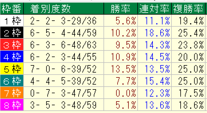 %e4%b8%ad%e4%ba%ac%e3%83%801800m%e6%9e%a0%e9%a0%86
