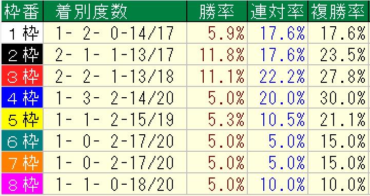 %e6%9c%89%e9%a6%ac%e8%a8%98%e5%bf%b5%e9%81%8e%e5%8e%bb10%e5%b9%b4%e6%9e%a0%e9%a0%86