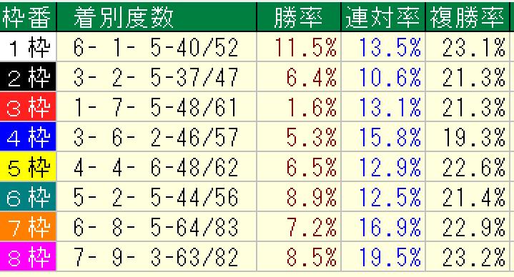 %e9%98%aa%e7%a5%9e1600m%e6%9e%a0